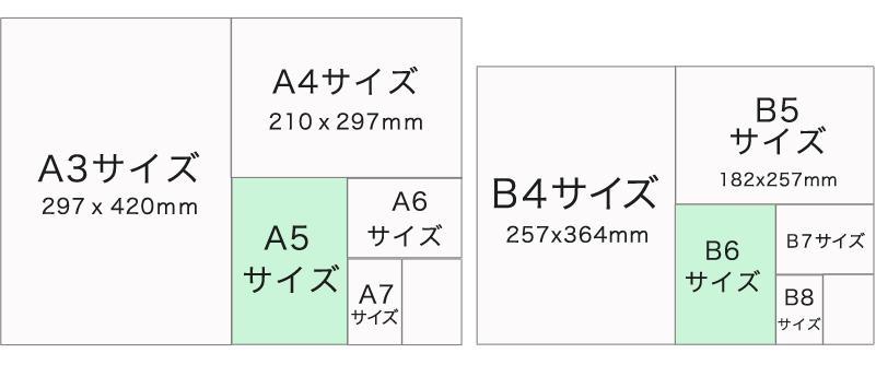 チラシサイズA5B6