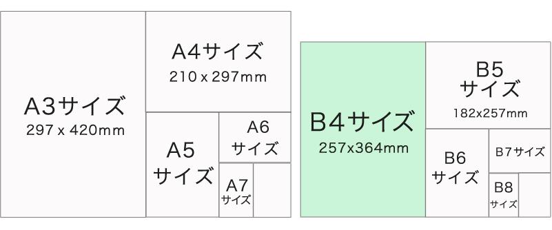 チラシサイズB4